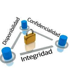 Adopción de Sistemas de Seguridad de la Información